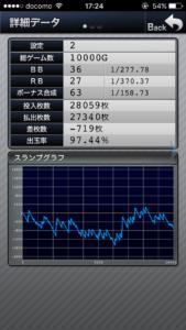 ファンキージャグラー設定2|のスランプグラフ挙動データ_15