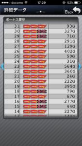 ファンキージャグラー 設定1|スランプグラフの特徴や挙動とハマリ、設定判別と設定差のデータ!!設定1ってどれくらい負けるの?-設定差, 設定判別, 設定1, 挙動, ファンキージャグラー, パチスロ, データ, スランプグラフ, Aタイプ(ノーマル機)-IMG 3661 169x300