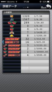 ファンキージャグラー 設定1|スランプグラフの特徴や挙動とハマリ、設定判別と設定差のデータ!!設定1ってどれくらい負けるの?-設定差, 設定判別, 設定1, 挙動, ファンキージャグラー, パチスロ, データ, スランプグラフ, Aタイプ(ノーマル機)-IMG 3662 169x300