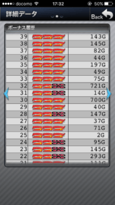 ファンキージャグラー 設定1|スランプグラフの特徴や挙動とハマリ、設定判別と設定差のデータ!!設定1ってどれくらい負けるの?-設定差, 設定判別, 設定1, 挙動, ファンキージャグラー, パチスロ, データ, スランプグラフ, Aタイプ(ノーマル機)-IMG 3670 169x300