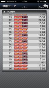 ファンキージャグラー 設定1|スランプグラフの特徴や挙動とハマリ、設定判別と設定差のデータ!!設定1ってどれくらい負けるの?-設定差, 設定判別, 設定1, 挙動, ファンキージャグラー, パチスロ, データ, スランプグラフ, Aタイプ(ノーマル機)-IMG 3678 169x300