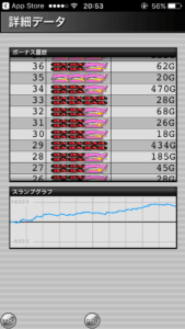 ハッピージャグラー設定6|のスランプグラフと、最大はまり_1