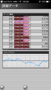 ハッピージャグラー設定6|のスランプグラフと、最大はまり_2