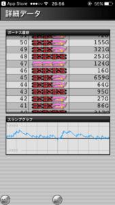 ハッピージャグラー設定6|のスランプグラフと、最大はまり_3