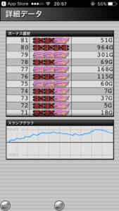 ハッピージャグラー設定6|のスランプグラフと、最大はまり_4