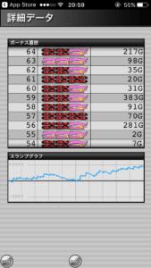 ハッピージャグラー設定6|のスランプグラフと、最大はまり_5