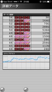 ハッピージャグラー設定6|のスランプグラフと、最大はまり_7