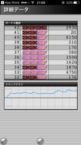ハッピージャグラー設定6|のスランプグラフと、最大はまり_9