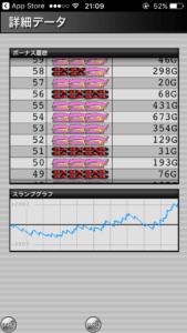 ハッピージャグラー設定6|のスランプグラフと、最大はまり_10