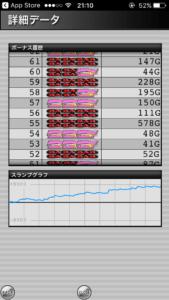 ハッピージャグラー設定6|のスランプグラフと、最大はまり_11