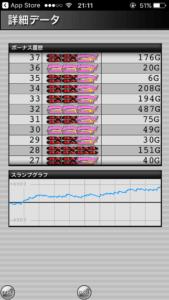 ハッピージャグラー設定6|のスランプグラフと、最大はまり_12