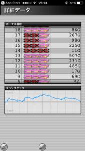ハッピージャグラー設定6|のスランプグラフと、最大はまり_13