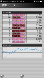 ハッピージャグラー設定6|のスランプグラフと、最大はまり_14