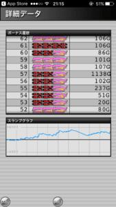 ハッピージャグラー設定6|のスランプグラフと、最大はまり_15