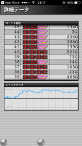 ハッピージャグラー設定6|のスランプグラフと、最大はまり_16