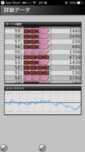 ハッピージャグラー設定6|のスランプグラフと、最大はまり_17