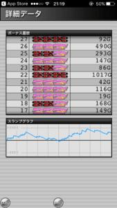 ハッピージャグラー設定6|のスランプグラフと、最大はまり_18