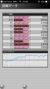 ハッピージャグラー設定6|のスランプグラフと、最大はまり_19