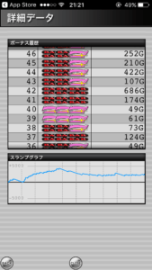 ハッピージャグラー設定6|のスランプグラフと、最大はまり_20