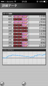 ハッピージャグラー設定6|のスランプグラフと、最大はまり_21