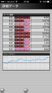 ハッピージャグラー設定6|のスランプグラフと、最大はまり_22
