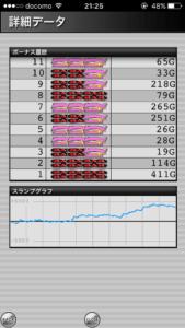 ハッピージャグラー設定6|のスランプグラフと、最大はまり_23