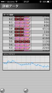 ハッピージャグラー設定6|のスランプグラフと、最大はまり_24