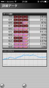 ハッピージャグラー設定6|のスランプグラフと、最大はまり_25