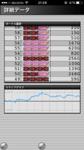 ハッピージャグラー設定6|のスランプグラフと、最大はまり_26