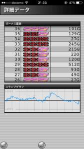 ハッピージャグラー設定6|のスランプグラフと、最大はまり_27
