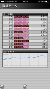 ハッピージャグラー設定6|のスランプグラフと、最大はまり_28