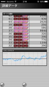 ハッピージャグラー設定5|のスランプグラフ挙動データ_1
