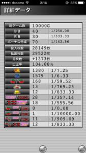 ハッピージャグラー設定5|の最大ハマリゲーム数、挙動、確率データ_1