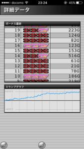 ハッピージャグラー設定5|のスランプグラフ挙動データ_2