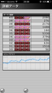 ハッピージャグラー設定5|のスランプグラフ挙動データ_3