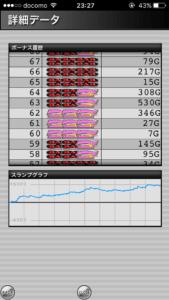 ハッピージャグラー設定5|のスランプグラフ挙動データ_4