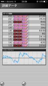 ハッピージャグラー設定5|のスランプグラフ挙動データ_5