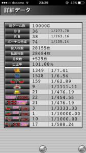 ハッピージャグラー設定5|の最大ハマリゲーム数、挙動、確率データ_5