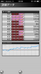 ハッピージャグラー設定5|のスランプグラフ挙動データ_6