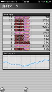 ハッピージャグラー設定5|のスランプグラフ挙動データ_7