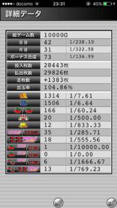 ハッピージャグラー設定5|の最大ハマリゲーム数、挙動、確率データ_7