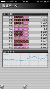ハッピージャグラー設定5|のスランプグラフ挙動データ_8