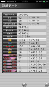 ハッピージャグラー設定5|の最大ハマリゲーム数、挙動、確率データ_8