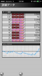 ハッピージャグラー設定5|のスランプグラフ挙動データ_9