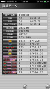 ハッピージャグラー設定5|の最大ハマリゲーム数、挙動、確率データ_9