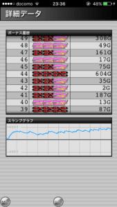 ハッピージャグラー設定5|のスランプグラフ挙動データ_10