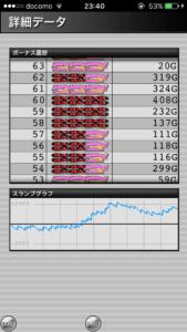 ハッピージャグラー設定5|のスランプグラフ挙動データ_11