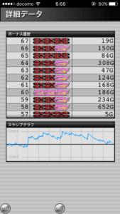ハッピージャグラー設定5|のスランプグラフ挙動データ_12