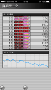 ハッピージャグラー設定5|のスランプグラフ挙動データ_13