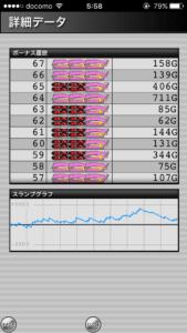 ハッピージャグラー設定5|のスランプグラフ挙動データ_14